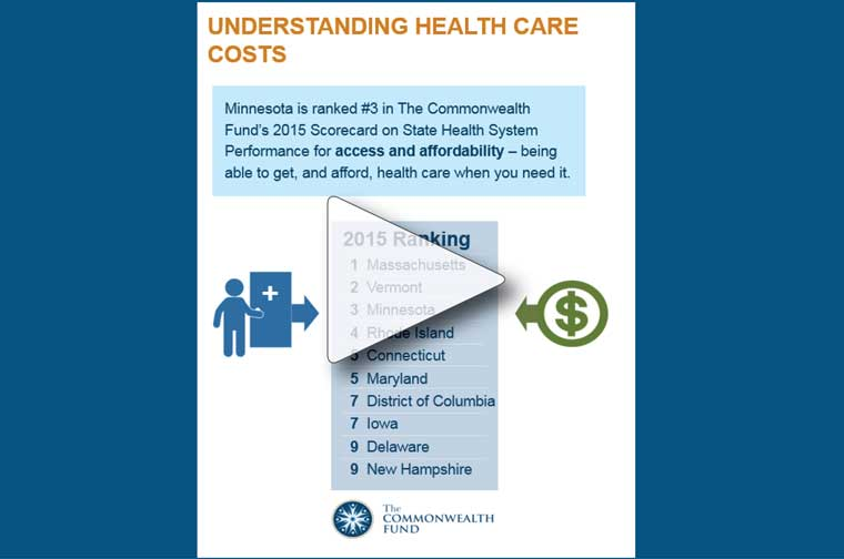 an understanding of health care cost