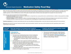 medication safety road map