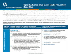 opioid adverse drug event (ADE) prevention road map