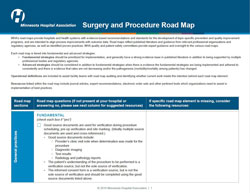 surgery & procedure road map